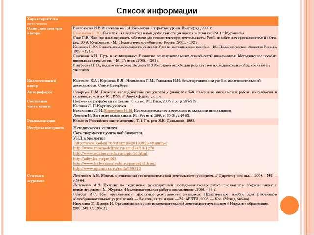 Список информации Характеристика источника Один, два или три автораБалабан...