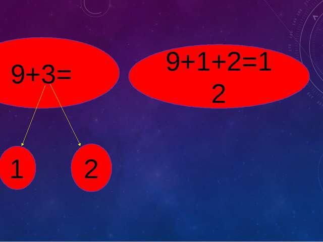 9+3= 1 2 9+1+2=12