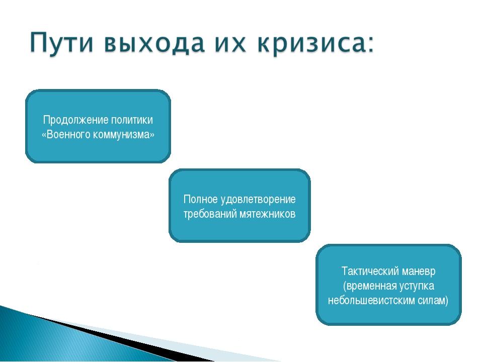 Продолжение политики «Военного коммунизма» Полное удовлетворение требований м...