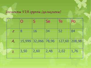 Элементы VIА-группы (халькогены)