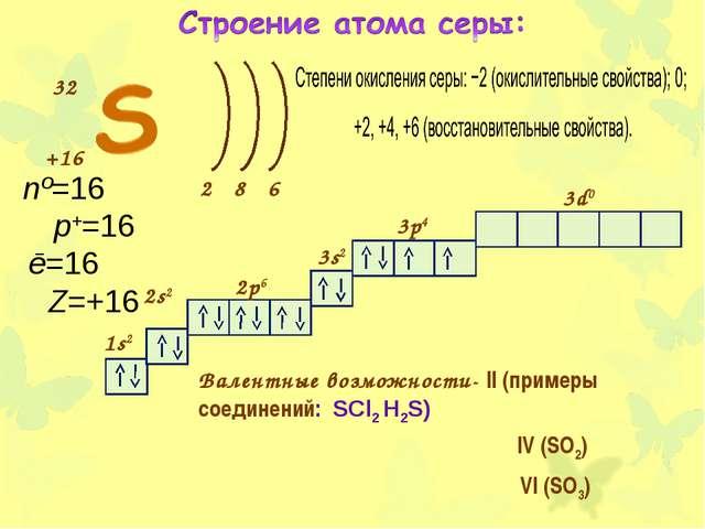 +16 32 2 6 8 1s2 2s2 2p6 3s2 3p4 3d0 Валентные возможности- II (примеры соеди...