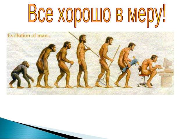 thesis on evolution of man