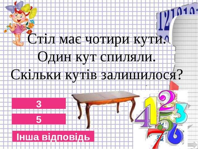 5 3 Інша відповідь Стіл має чотири кути. Один кут спиляли. Скільки кутів зали...