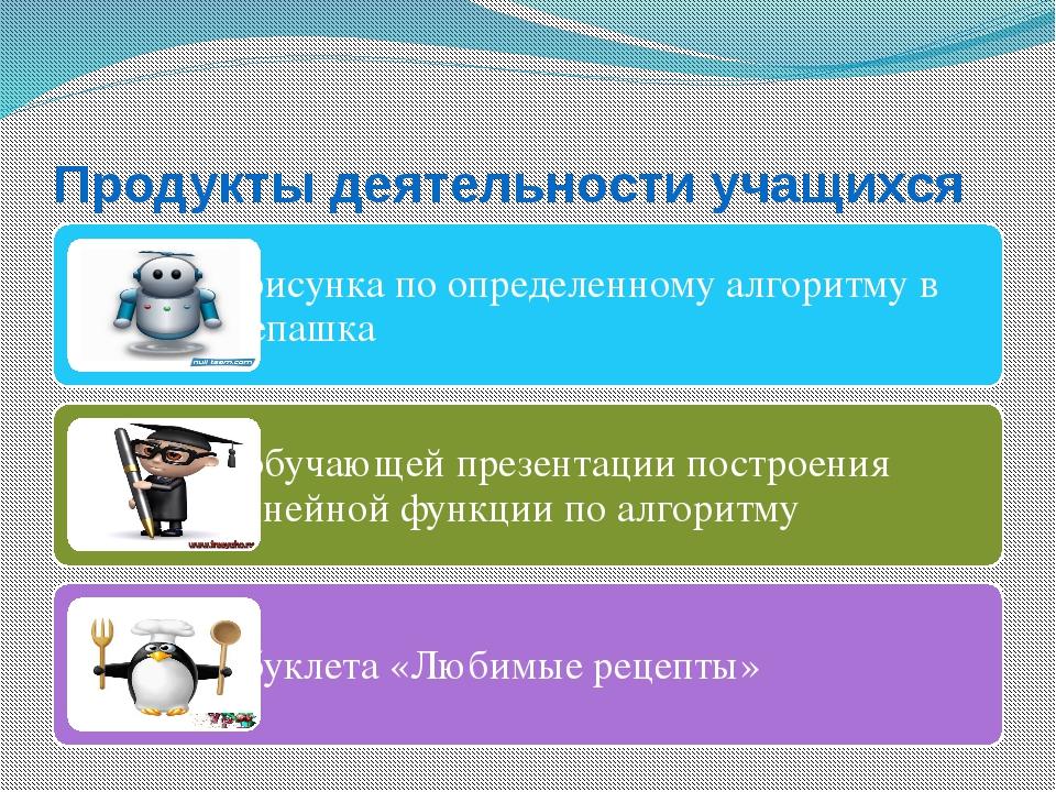 Продукты деятельности учащихся