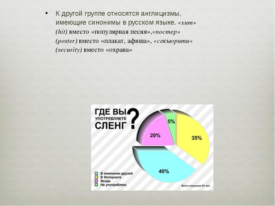 К другой группе относятся англицизмы, имеющие синонимы в русском языке. «хит»...