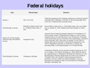 Federal holidays Date	Official Name	Remarks January 1	New Year's Day	Celebrat