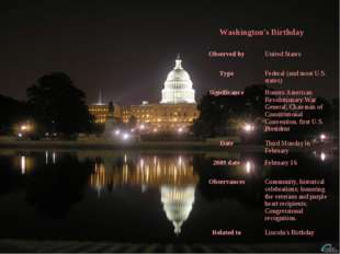 Washington's Birthday	 Observed by	United States Type	Federal (and most U.S.