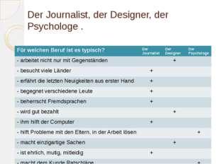 Der Journalist, der Designer, der Psychologe . Für welchen Beruf ist es typis