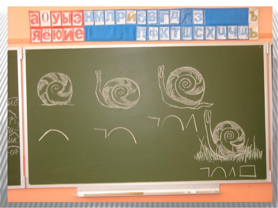 использование схем, которые обобщают однородные по написанию слова: использов...