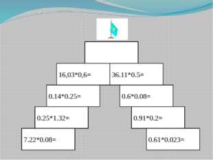 16,03*0,6= 36.11*0.5= 0.14*0.25= 0.6*0.08= 0.25*1.32= 0.91*0.2= 7.22*0.08= 0