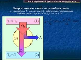 презентацию по физике 10 класс на тему дизельный двигаль