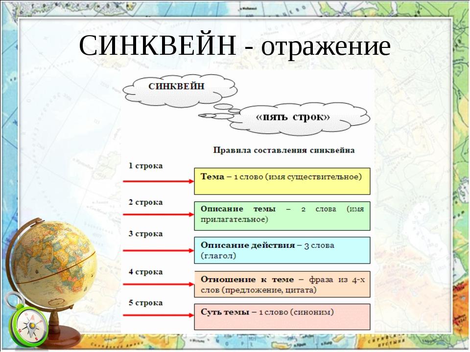 СИНКВЕЙН - отражение