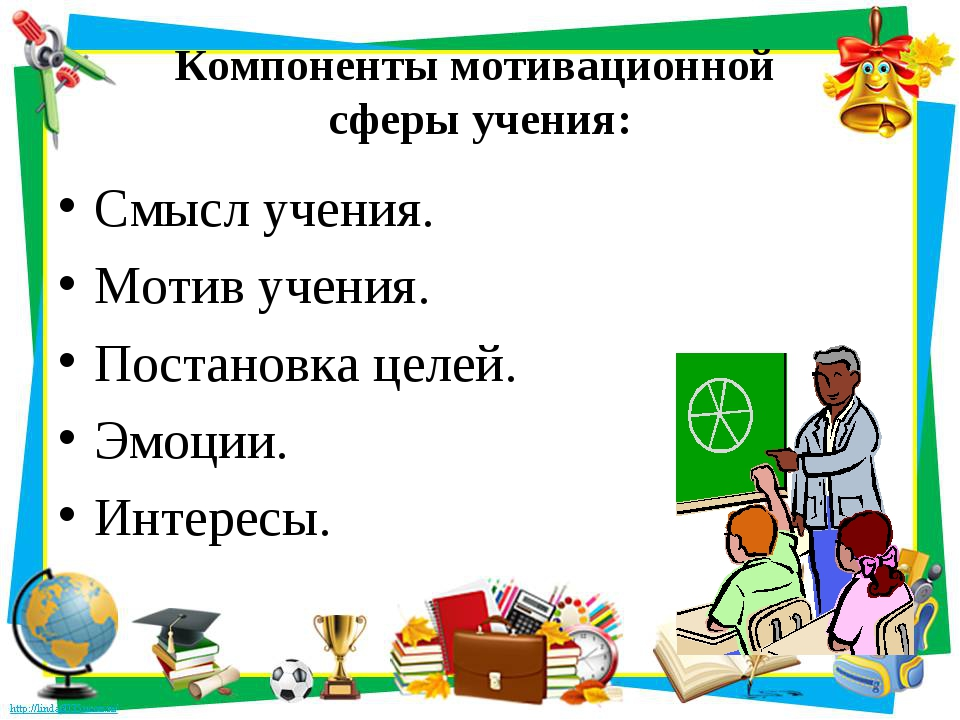 Компоненты мотивационной сферы учения: Смысл учения. Мотив учения. Постановка...