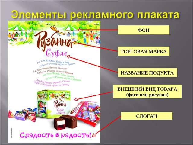 ТОРГОВАЯ МАРКА ФОН НАЗВАНИЕ ПОДУКТА ВНЕШНИЙ ВИД ТОВАРА (фото или рисунок) СЛО...