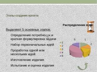 Типология проектов 1. С точки зрения доминирующей в проекте деятельности: - и