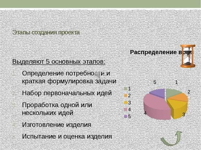 Типология проектов 1. С точки зрения доминирующей в проекте деятельности: - и...