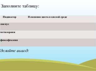 Заполните таблицу: Сделайте вывод: ИндикаторИзменение цвета в кислой среде л