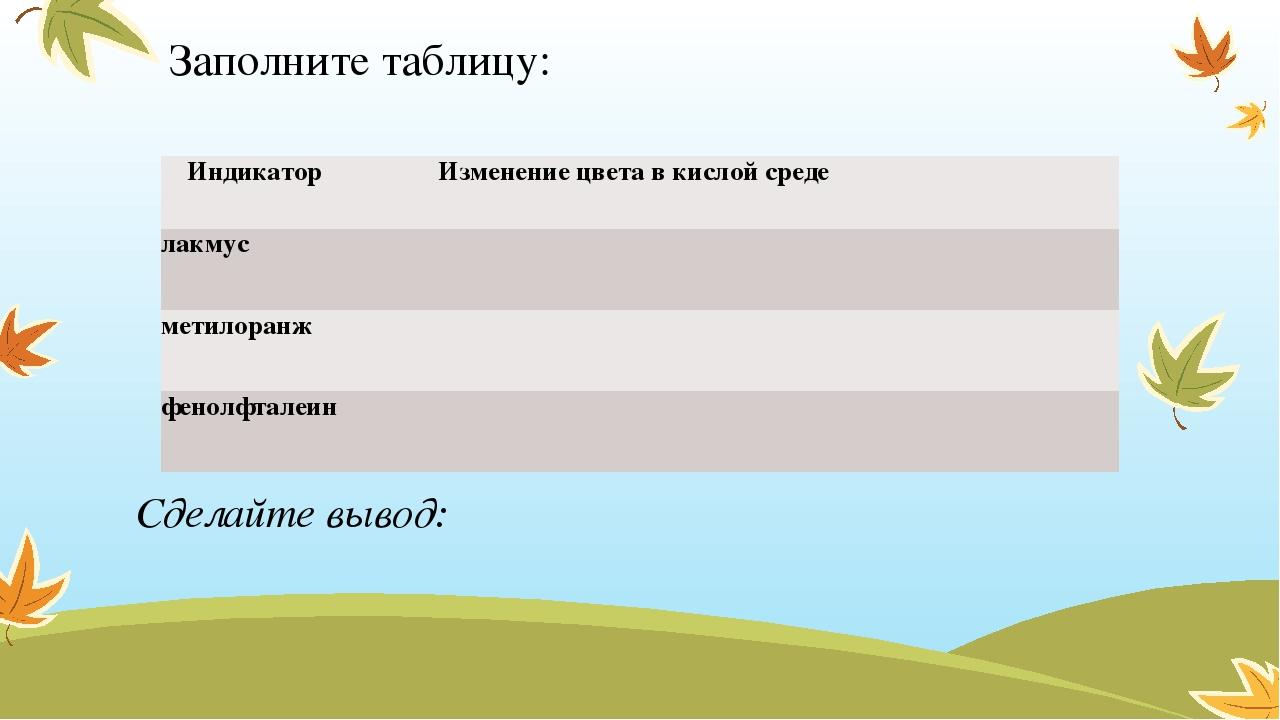 Заполните таблицу: Сделайте вывод: ИндикаторИзменение цвета в кислой среде л...