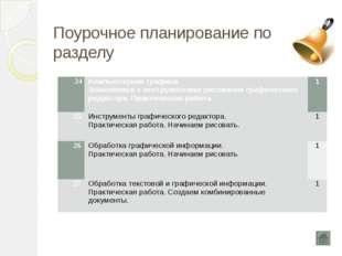 """Результаты освоения программы Разработка раздела """"Компьютерная графика"""" 5 кла"""