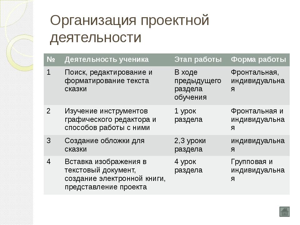 Разработка урока Тема: Компьютерная графика Цель: дать представление о возмож...