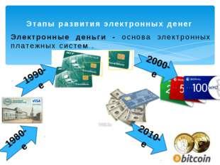 Этапы развития электронных денег Электронные деньги - основа электронных плат