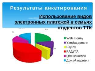 Результаты анкетирования Использование видов электронных платежей в семьях ст