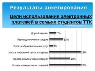 Результаты анкетирования Цели использования электронных платежей в семьях сту