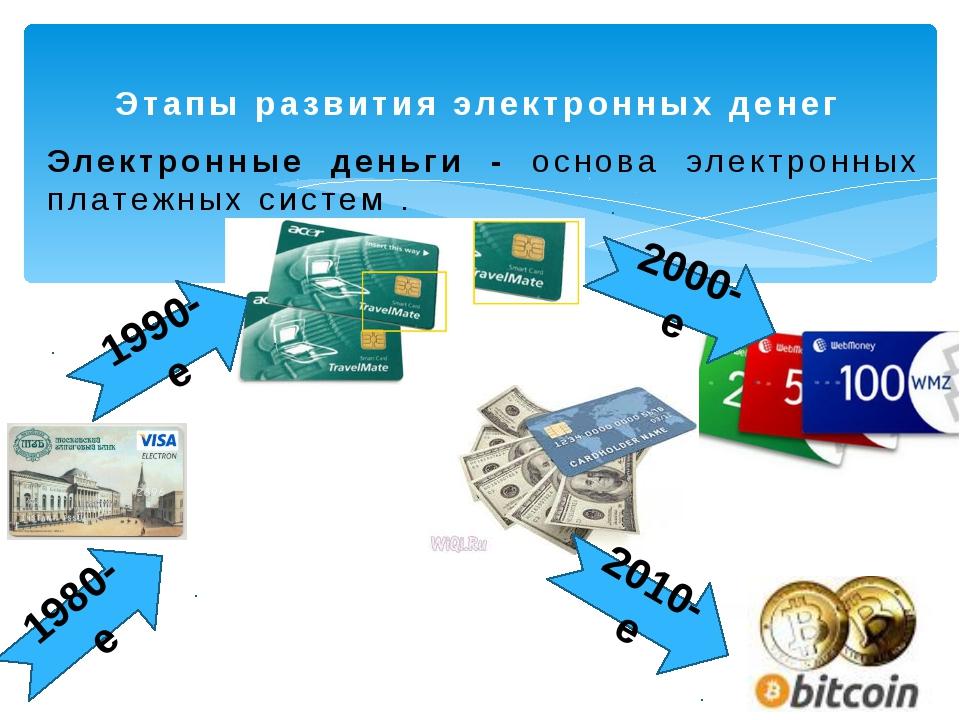 Этапы развития электронных денег Электронные деньги - основа электронных плат...