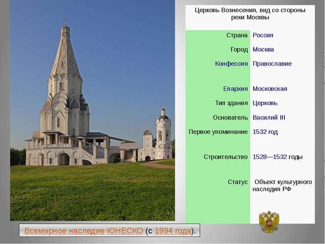 Всемирное наследиеЮНЕСКО(с1994 года). Церковь Вознесения, вид со стороны...