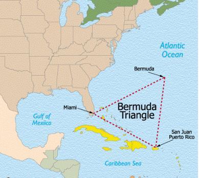 Bermud üçbucağı (Bermuda triangle)
