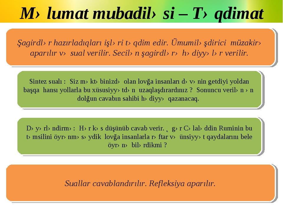 Məlumat mubadiləsi – Təqdimat Şagirdlər hazırladıqları işləri təqdim edir. Üm...