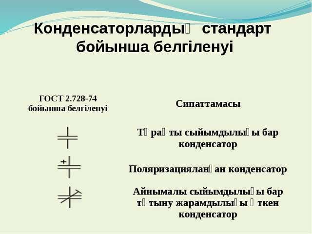 Конденсаторлардың стандарт бойынша белгіленуі ГОСТ 2.728-74 бойынша белгіле...