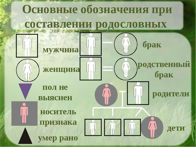 мужчина женщина пол не выяснен носитель признака умер рано брак родственный б...