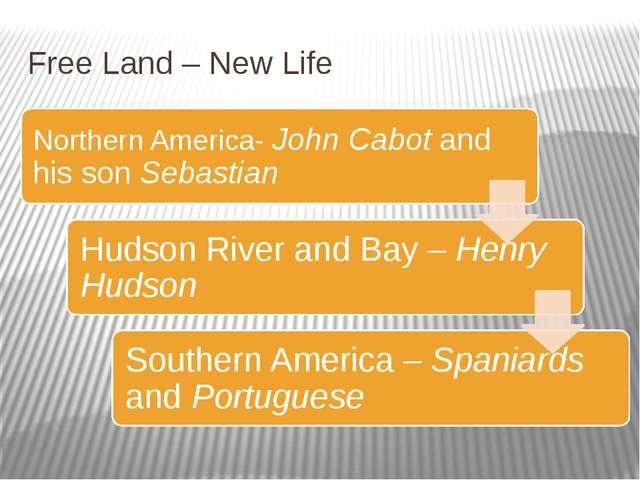 Free Land – New Life