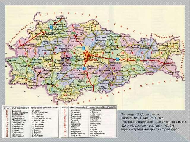 Площадь - 29,8 тыс. кв.км. Население - 1 148,6 тыс. чел. Плотность населения...
