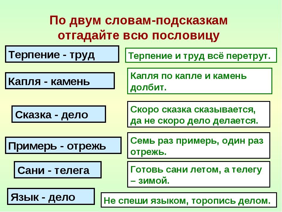 По двум словам-подсказкам отгадайте всю пословицу Терпение - труд Капля - кам...