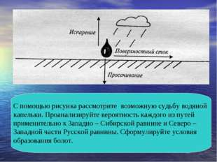 С помощью рисунка рассмотрите возможную судьбу водяной капельки. Проанализиру