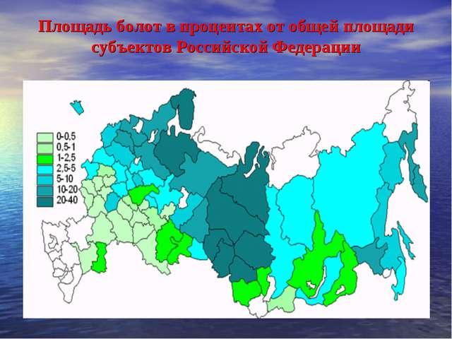 Площадь болот в процентах от общей площади субъектов Российской Федерации