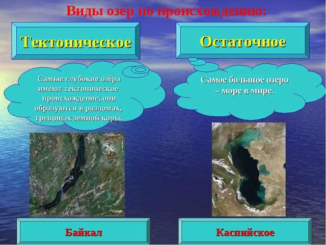 Тектоническое Остаточное Самые глубокие озёра имеют тектоническое происхожден...
