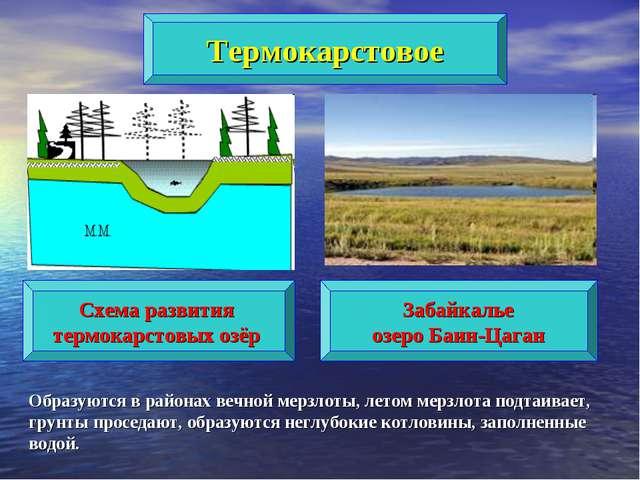 Термокарстовое Схема развития термокарстовых озёр Забайкалье озеро Баин-Цаган...