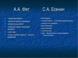 А.А. Фет С.А. Есенин «печальная береза» «прихотью мороза разубрана» «ветвей к