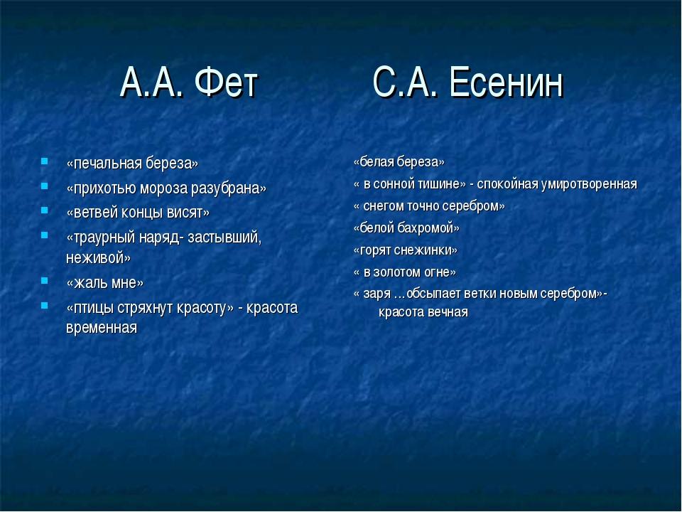 А.А. Фет С.А. Есенин «печальная береза» «прихотью мороза разубрана» «ветвей к...