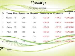 Пример Учет товара на складе №ТоварЦенаПриход т-раПроданоОсталось т-ра