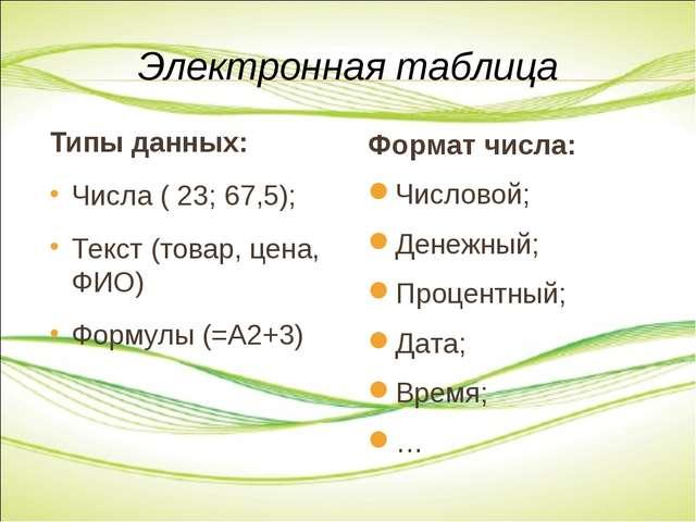 Типы данных: Числа ( 23; 67,5); Текст (товар, цена, ФИО) Формулы (=А2+3) Элек...