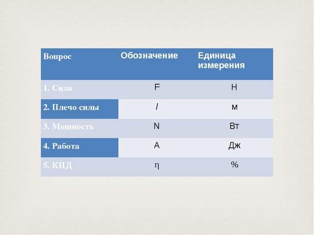 Вопрос Обозначение Единица измерения 1. Сила F H 2. Плечо силы l м 3. Мощност...
