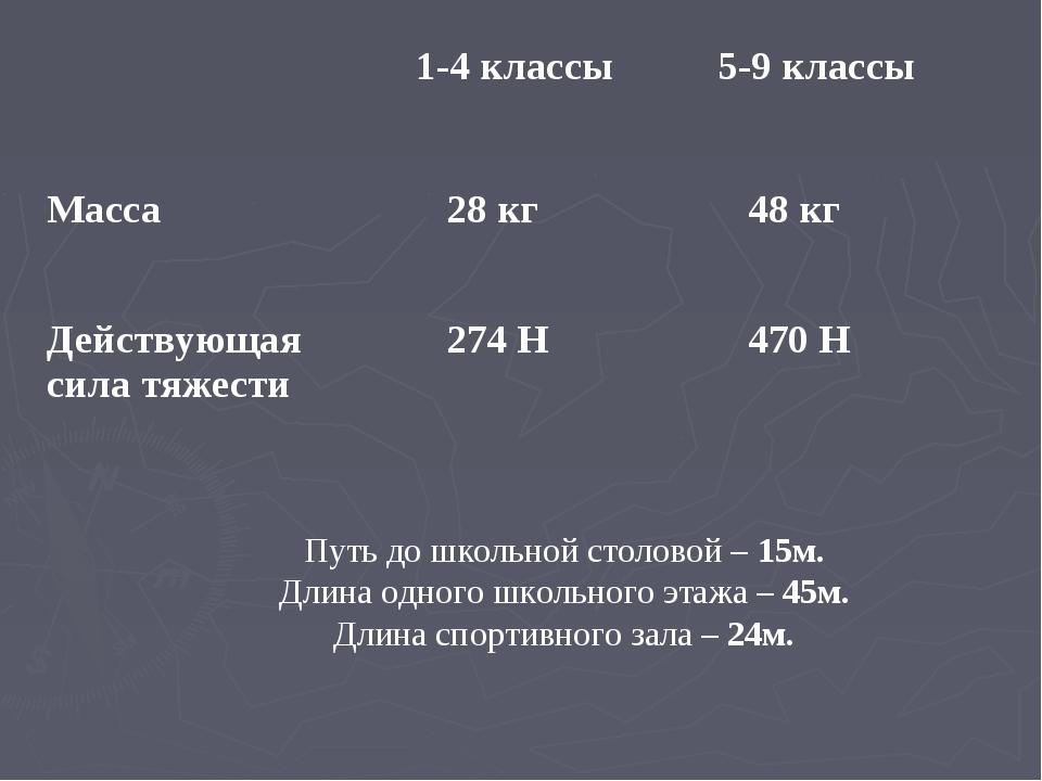 Путь до школьной столовой – 15м. Длина одного школьного этажа – 45м. Длина сп...