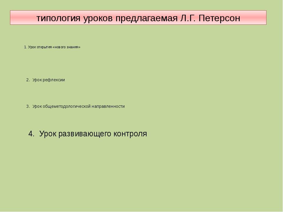 1. Урок открытия «нового знания» типология уроков предлагаемая Л.Г. Петерсон...
