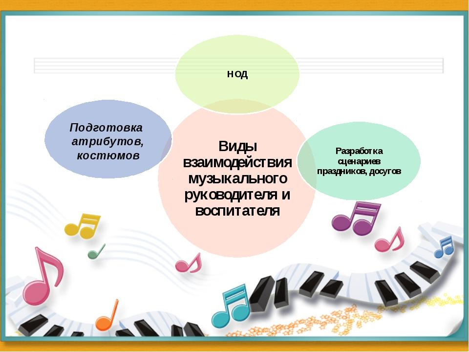Мастер класс от музыкального руководителя в доу
