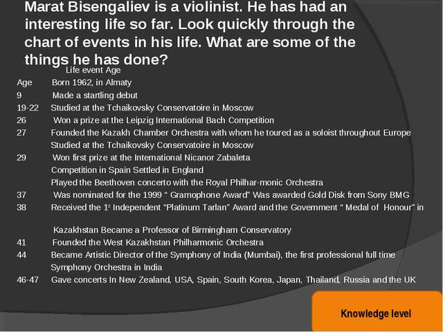 Marat Bisengaliev is a violinist. He has had an interesting life so far. Look...