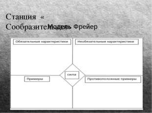 Станция « Сообразительная» Модель Фрейер